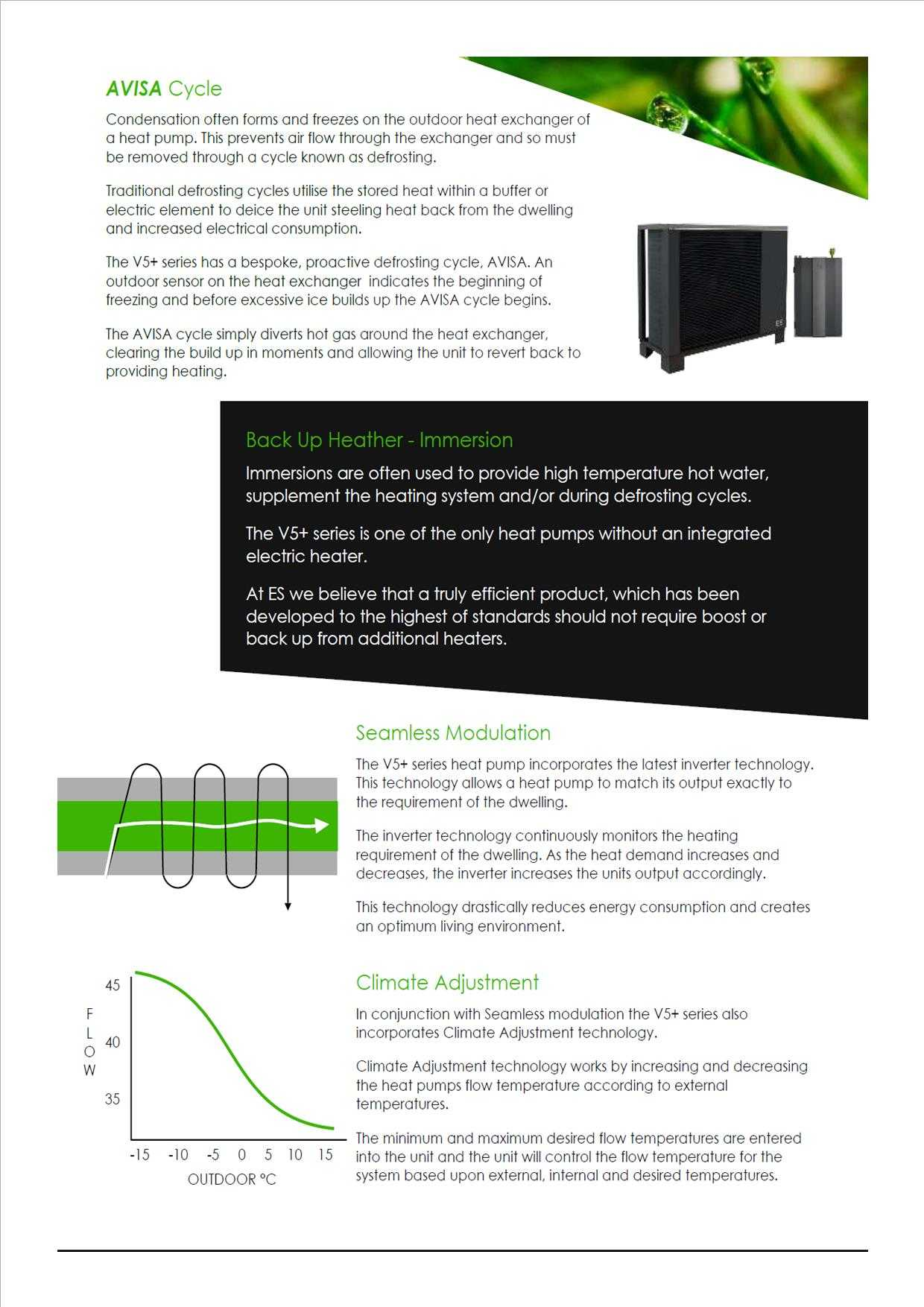 Heating Systems Technicsl Specifications