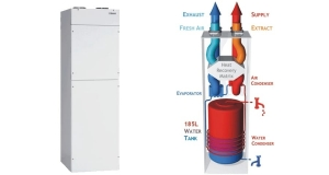 Exhaust Hot Water Heat Pumps Cork, Limerick and Kerry
