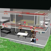 Benefits of MVHR Ventilation Systems in Houses